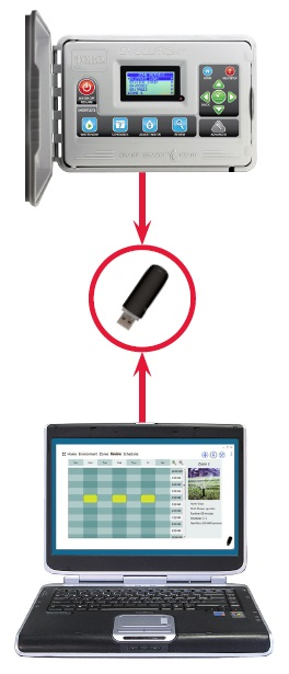 TORO EVOLUTION 4GB USB STICK